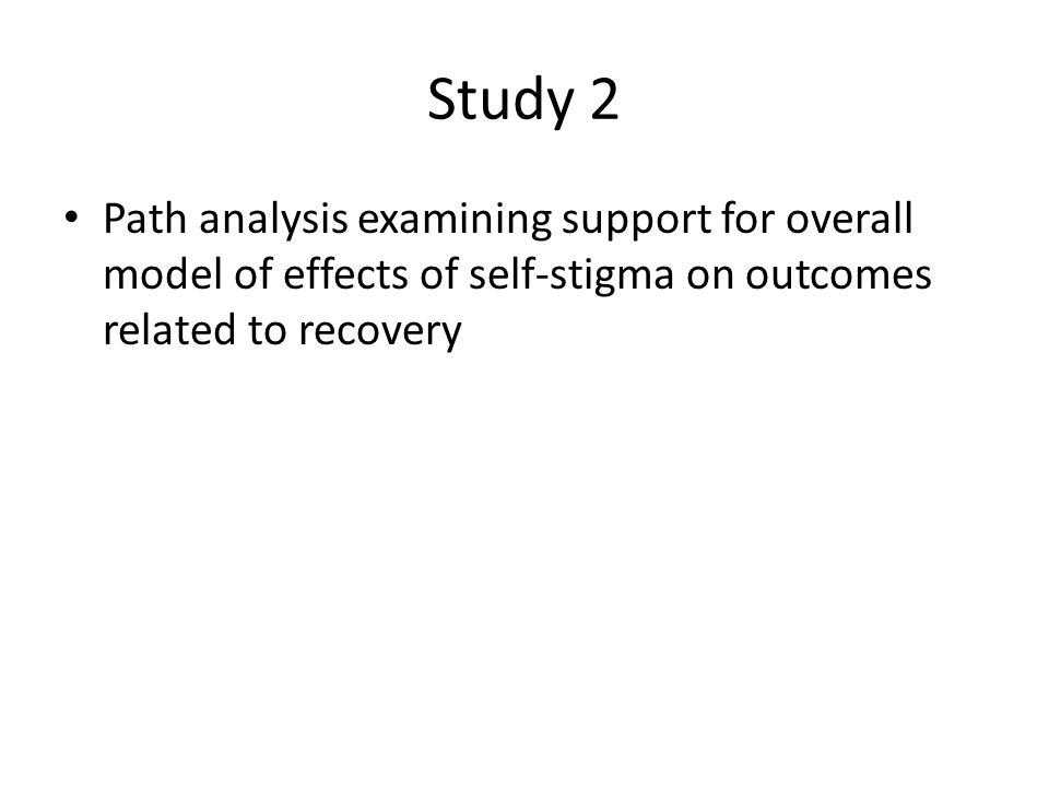 Study 2 Path analysis examining support for overall model of effects of self-stigma on outcomes related to recovery