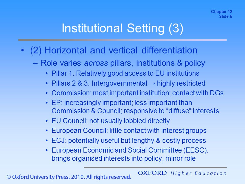 Institutional Setting (4) (2) Horizontal and vertical differentiation –Variation through multi-level system Different actors for different geographical territories Multiple points of access Coordination of action across levels (European, national, regional, local) (3) Consensus building –Common practice due to unpredictable policy agenda & complex political system (4) Perceived legitimacy deficit Chapter 12 Slide 6