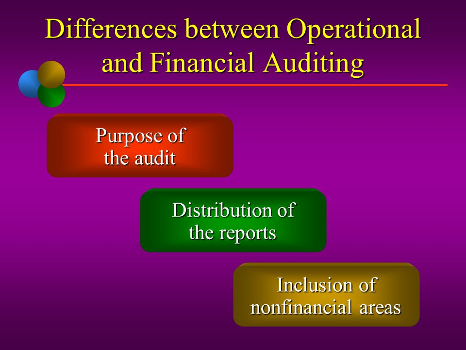 Operational Auditing The purpose of operational auditing is to determine the efficiency and effectiveness of any part of an organization.