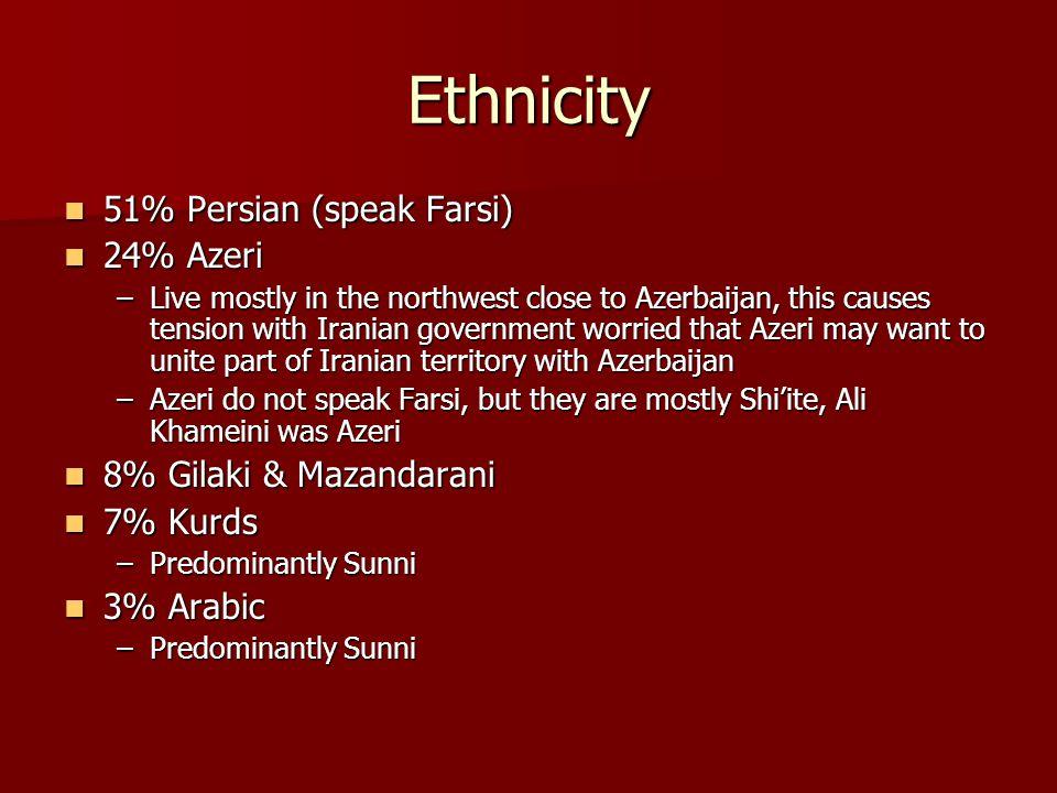 Ethnicity 51% Persian (speak Farsi) 51% Persian (speak Farsi) 24% Azeri 24% Azeri –Live mostly in the northwest close to Azerbaijan, this causes tension with Iranian government worried that Azeri may want to unite part of Iranian territory with Azerbaijan –Azeri do not speak Farsi, but they are mostly Shi'ite, Ali Khameini was Azeri 8% Gilaki & Mazandarani 8% Gilaki & Mazandarani 7% Kurds 7% Kurds –Predominantly Sunni 3% Arabic 3% Arabic –Predominantly Sunni