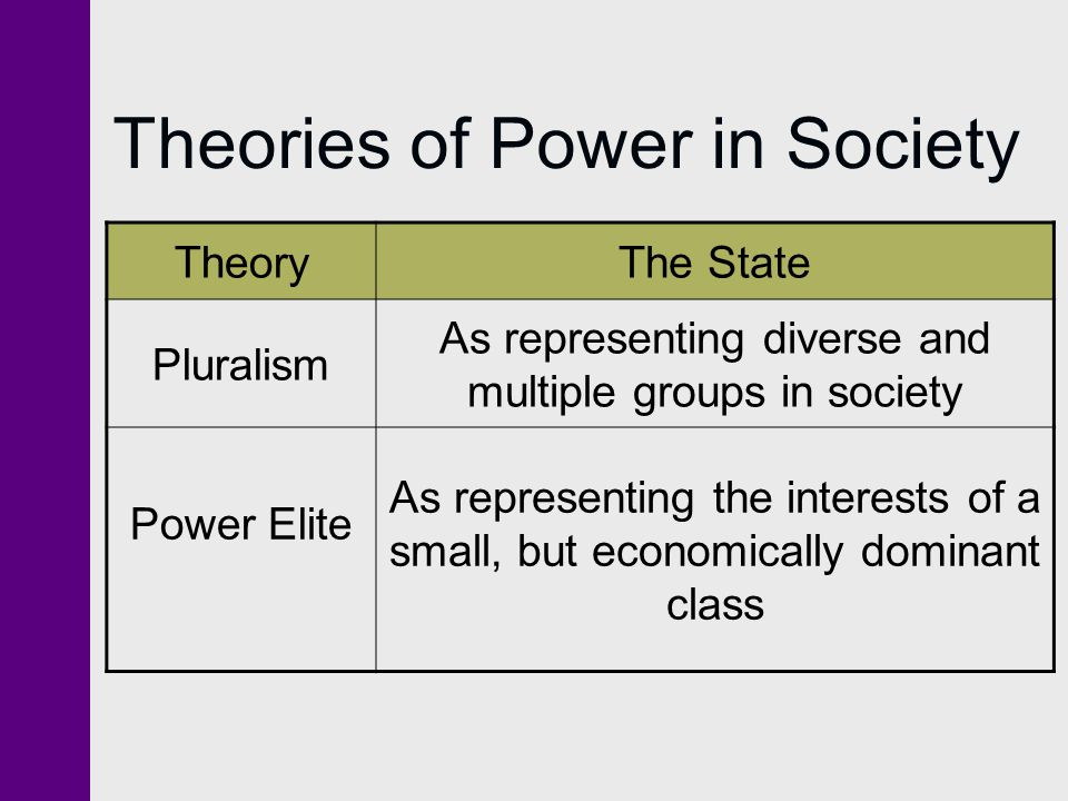 Theories of Power in Society TheoryThe State Pluralism As representing diverse and multiple groups in society Power Elite As representing the interests of a small, but economically dominant class