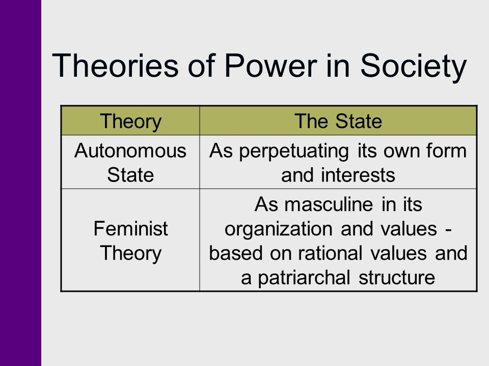 Theories of Power in Society TheoryPolitical Power Pluralism Derived from activities of interest groups and diffused throughout the public Power EliteHeld by the ruling class