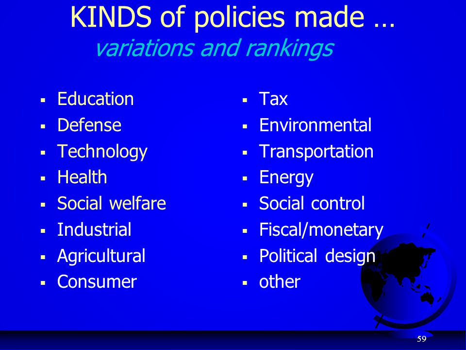 59 KINDS of policies made … variations and rankings  Education  Defense  Technology  Health  Social welfare  Industrial  Agricultural  Consume
