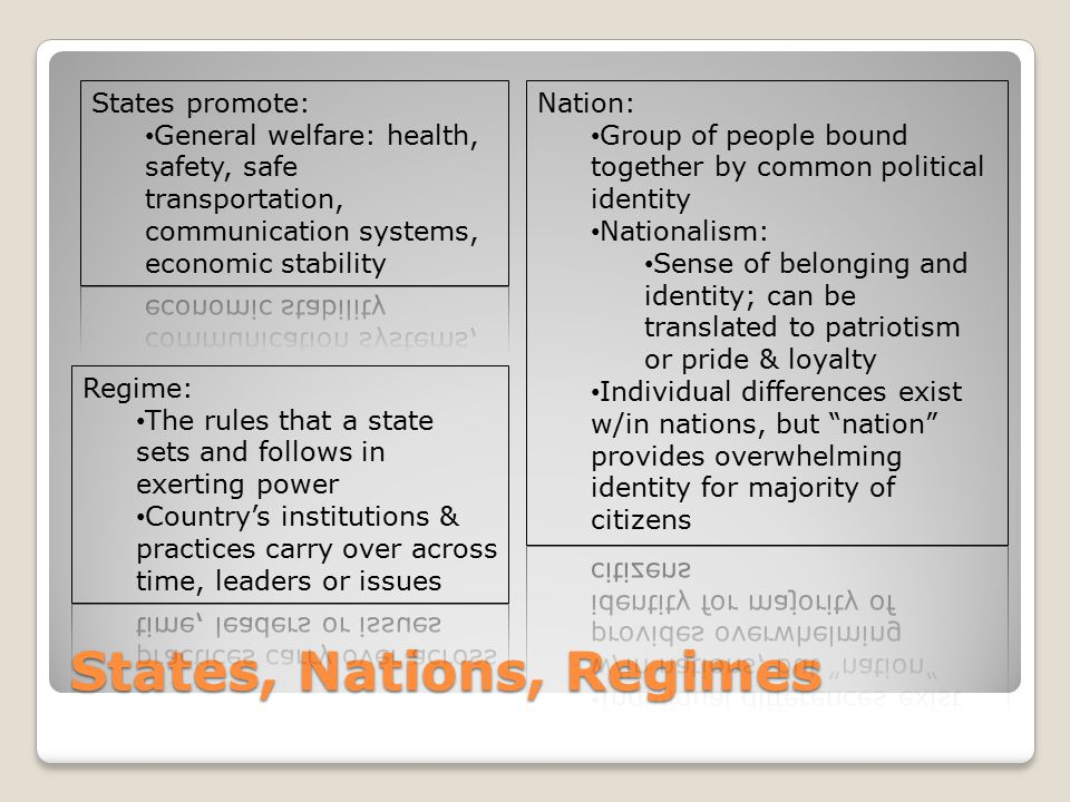 States, Nations, Regimes