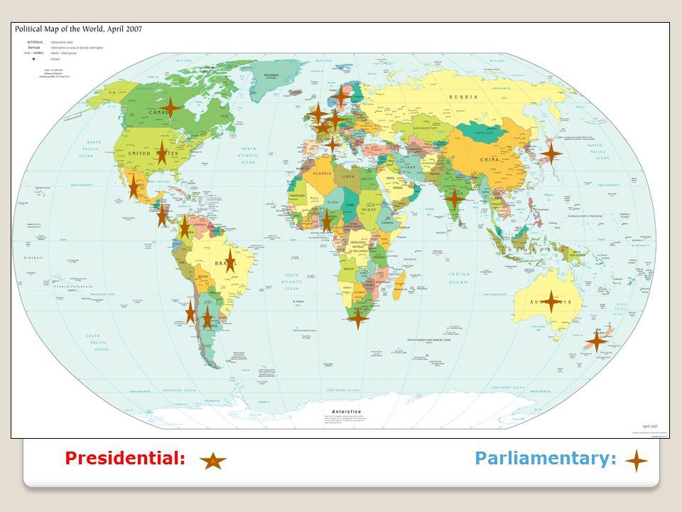 Presidential:Parliamentary: