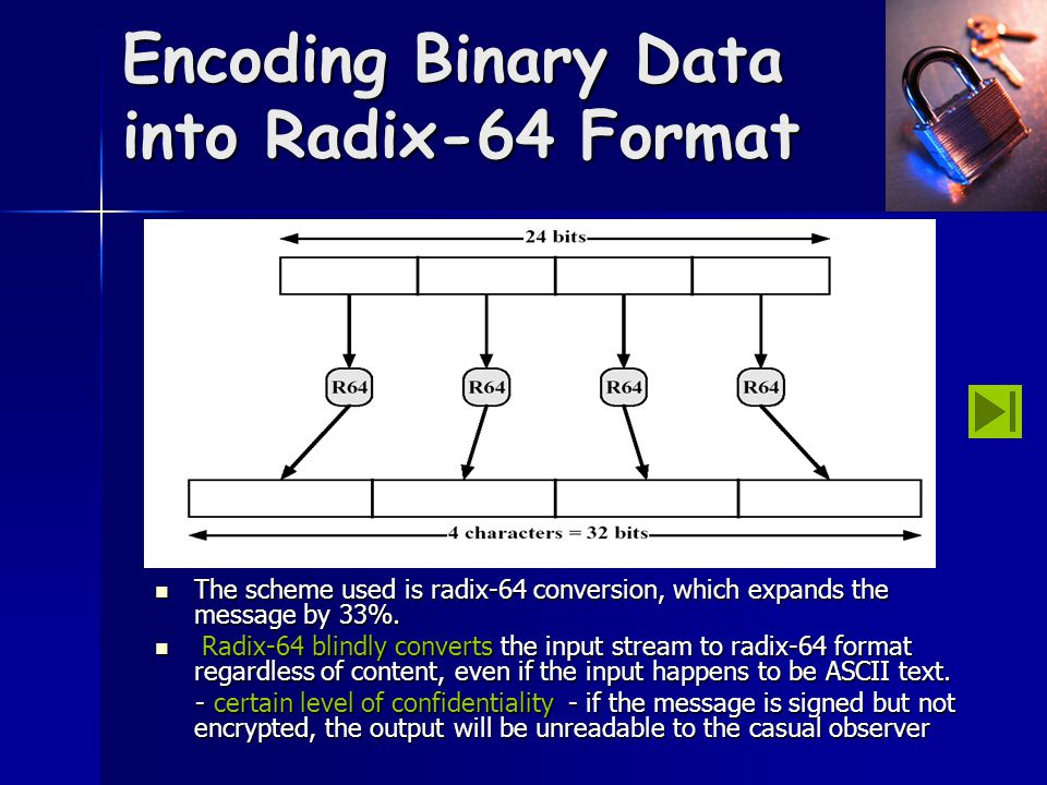 Encoding Binary Data into Radix-64 Format The scheme used is radix-64 conversion, which expands the message by 33%.