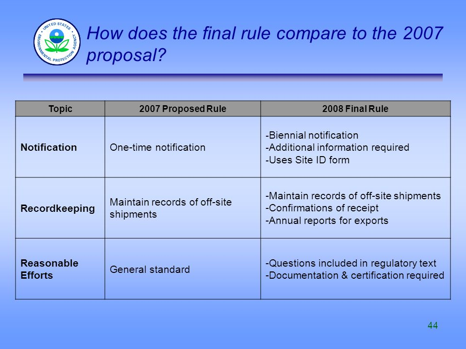 44 How does the final rule compare to the 2007 proposal? Topic2007 Proposed Rule2008 Final Rule NotificationOne-time notification - Biennial notificat
