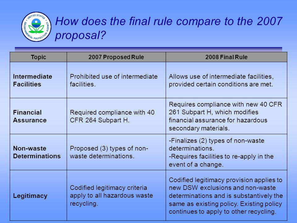 How does the final rule compare to the 2007 proposal? Topic2007 Proposed Rule2008 Final Rule Intermediate Facilities Prohibited use of intermediate fa