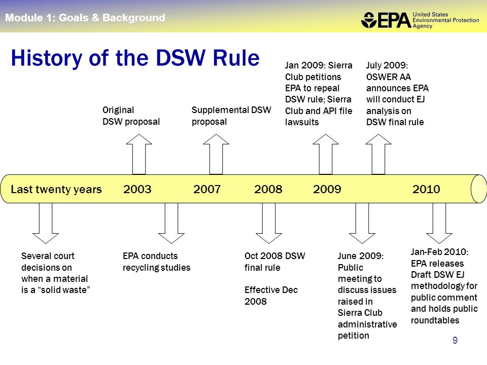 "9 Last twenty years 2003 2007 2008 2009 2010 Several court decisions on when a material is a ""solid waste"" Original DSW proposal EPA conducts recyclin"