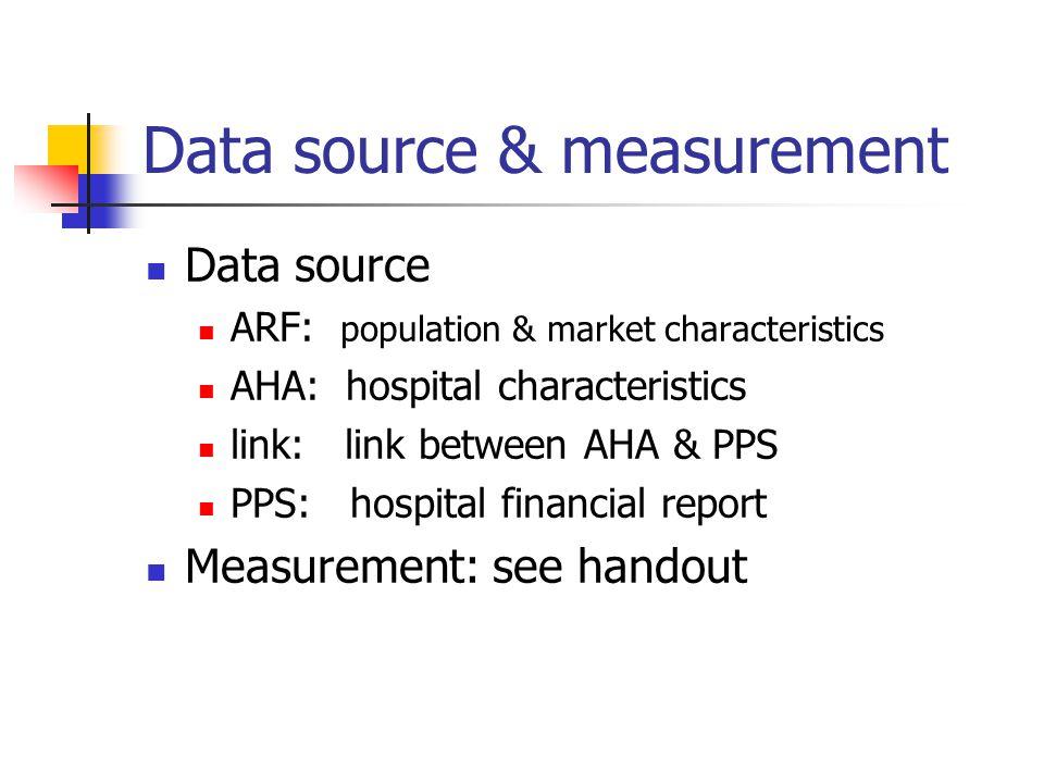 Data source & measurement Data source ARF: population & market characteristics AHA: hospital characteristics link: link between AHA & PPS PPS: hospital financial report Measurement: see handout