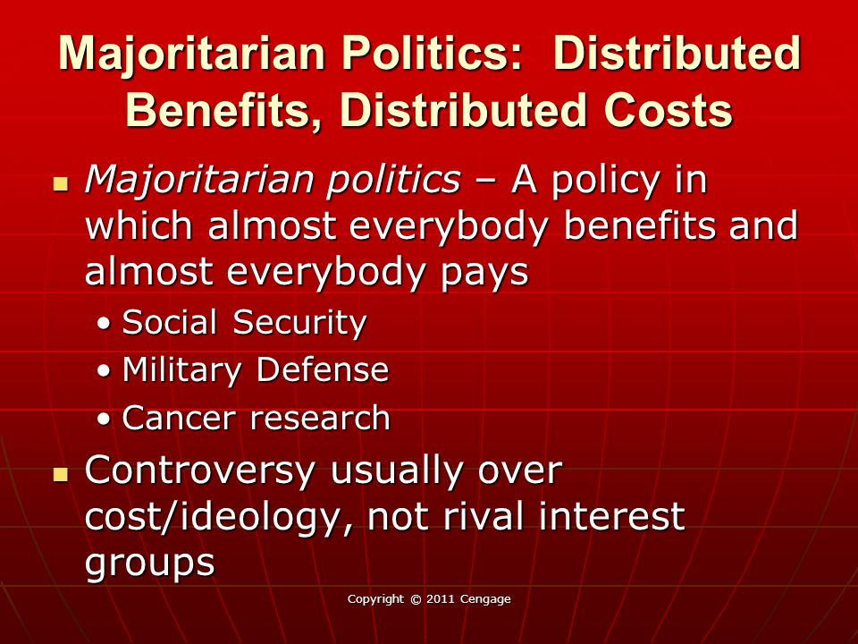 Majoritarian Politics: Distributed Benefits, Distributed Costs Majoritarian politics – A policy in which almost everybody benefits and almost everybody pays Majoritarian politics – A policy in which almost everybody benefits and almost everybody pays Social SecuritySocial Security Military DefenseMilitary Defense Cancer researchCancer research Controversy usually over cost/ideology, not rival interest groups Controversy usually over cost/ideology, not rival interest groups Copyright © 2011 Cengage