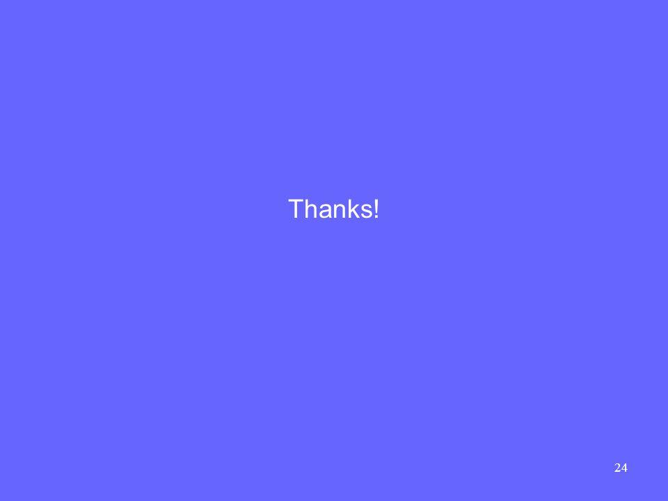 24 Thanks!