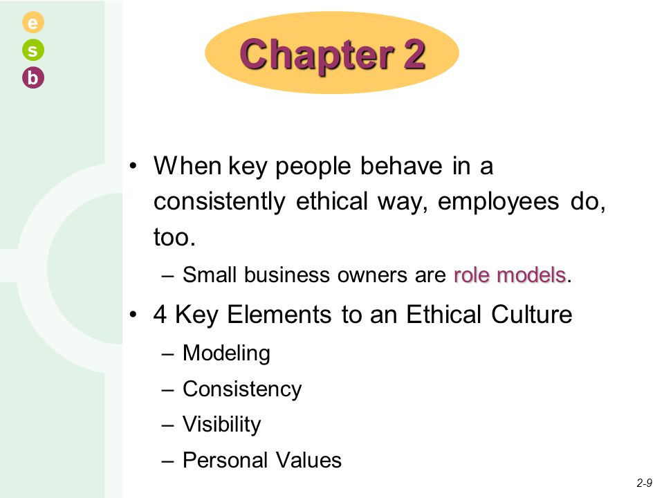 e s b When key people behave in a consistently ethical way, employees do, too. role models –Small business owners are role models. 4 Key Elements to a