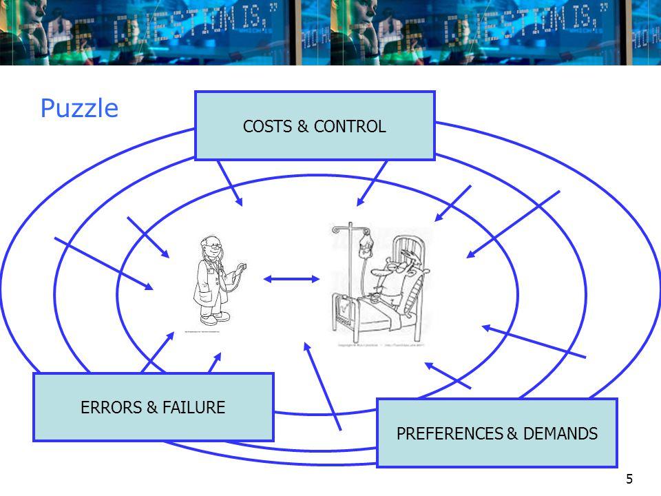5 COSTS & CONTROL PREFERENCES & DEMANDS ERRORS & FAILURE