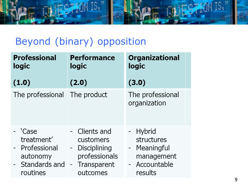10 Beyond (binary) opposition Professional logic (1.0) Performance logic (2.0) The professionalThe product -'Case treatment' -Professional autonomy -Standards and routines -Clients and customers -Disciplining professionals -Transparent outcomes Organizational logic (3.0) Organizing logic (4.0) The professional organization Professional processes -Hybrid structures -Meaningful management -Accountable results -Stakeholders -Inter- professional links -Legitimacy/ responsibility