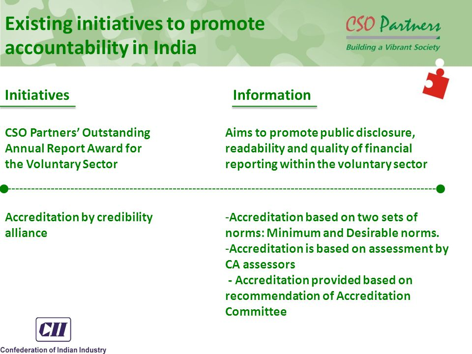 Existing initiatives to promote accountability in India InitiativesInformation CSO Partners' Outstanding Annual Report Award for the Voluntary Sector Aims to promote public disclosure, readability and quality of financial reporting within the voluntary sector Accreditation by credibility alliance -Accreditation based on two sets of norms: Minimum and Desirable norms.