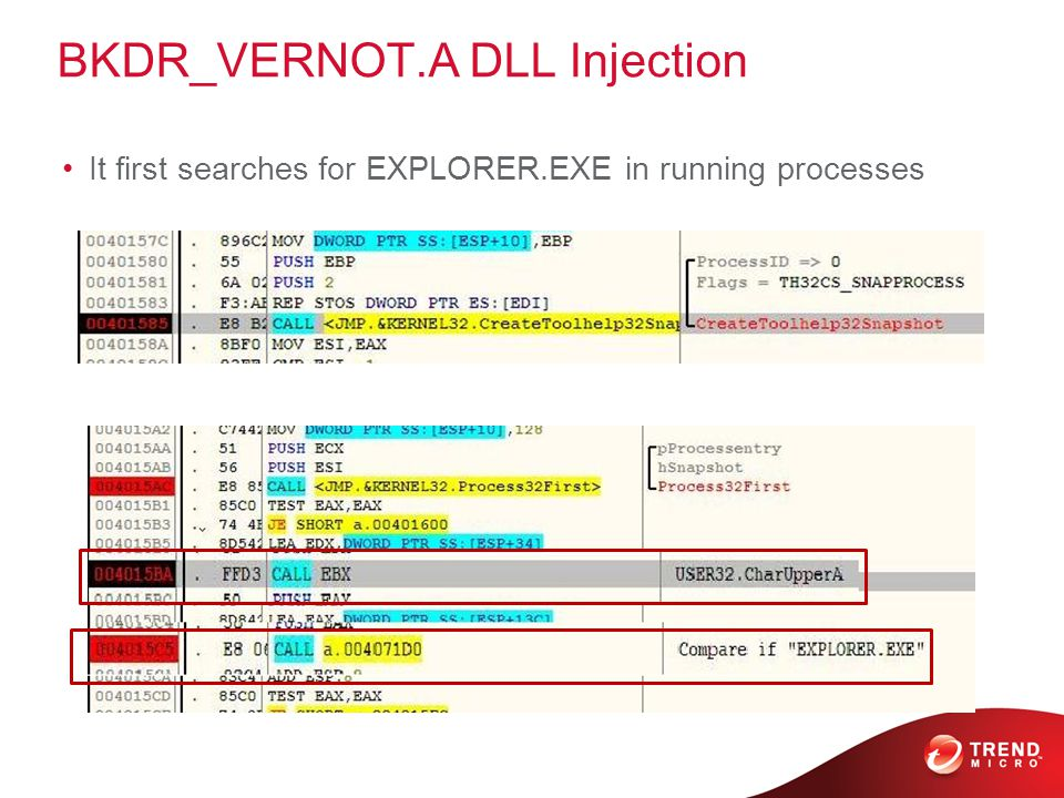 BKDR_VERNOT.A DLL Injection It first searches for EXPLORER.EXE in running processes