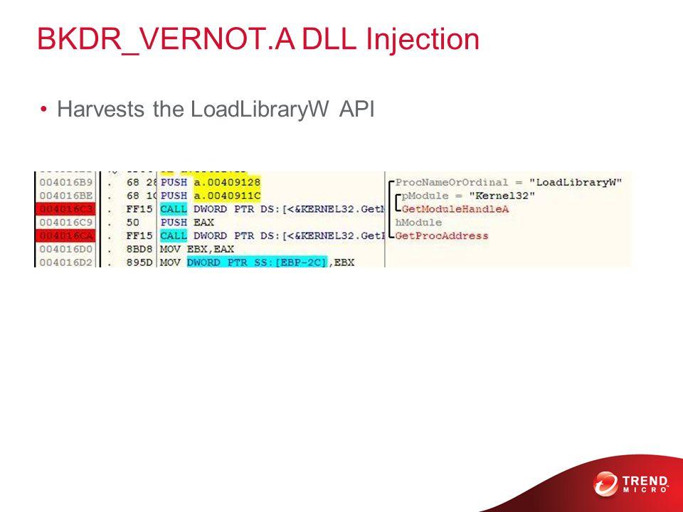 BKDR_VERNOT.A DLL Injection Harvests the LoadLibraryW API