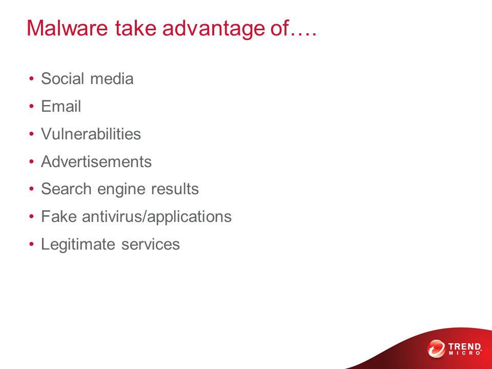 Malware take advantage of….