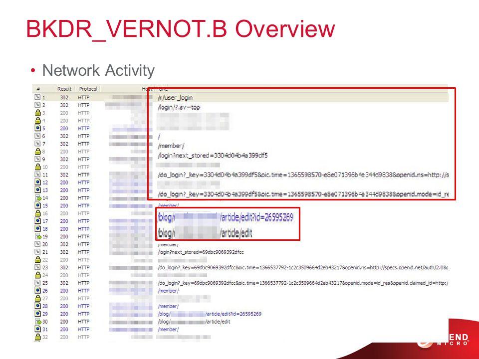 BKDR_VERNOT.B Overview Network Activity