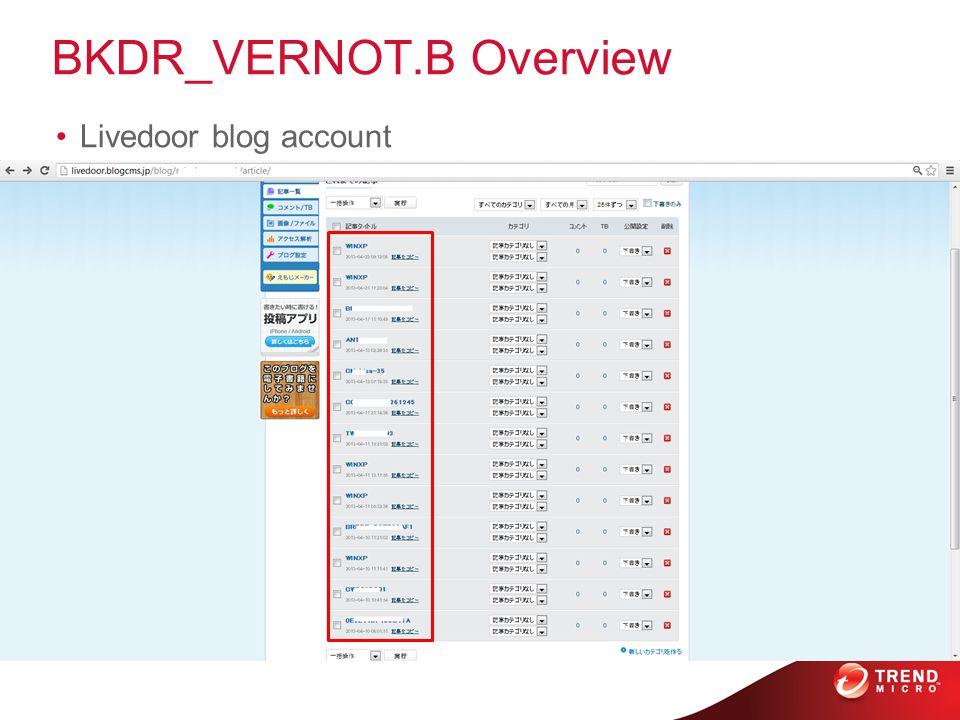 BKDR_VERNOT.B Overview Livedoor blog account