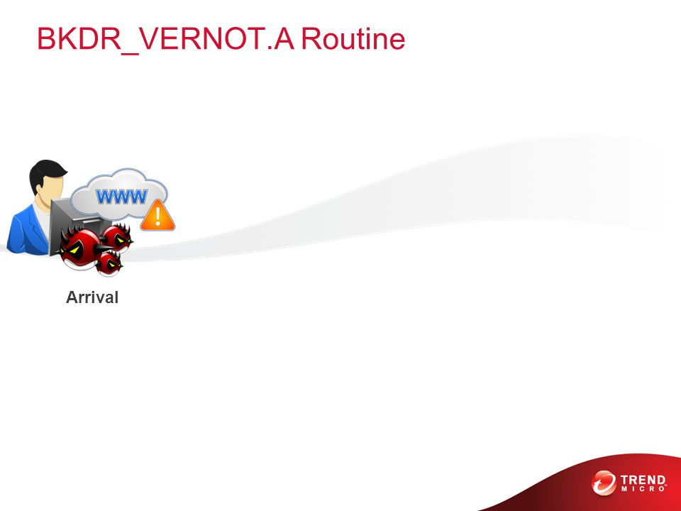 BKDR_VERNOT.A Arrival It may arrive on a system as a file dropped by other malware It may arrive as a file downloaded unknowingly by users when visiting malicious sites.