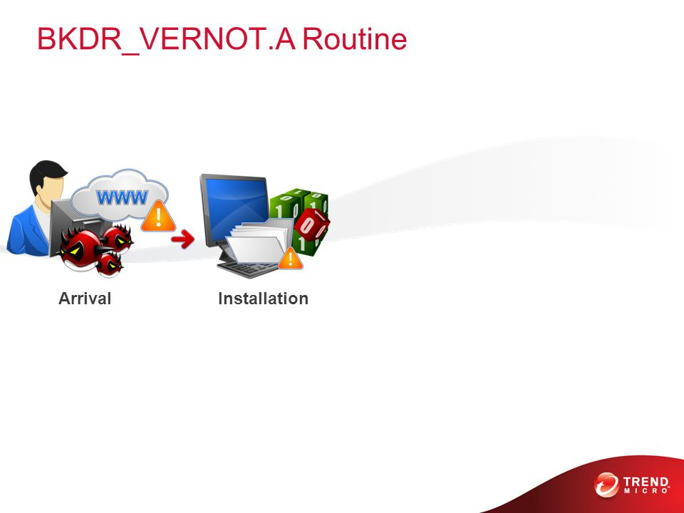 BKDR_VERNOT.A Routines Backdoor Routine –After logging in, it can perform the following: Create notes –Inform the cybercriminal of successful installation Access notes –Get backdoor commands Modify notes –Drop-off of stolen information