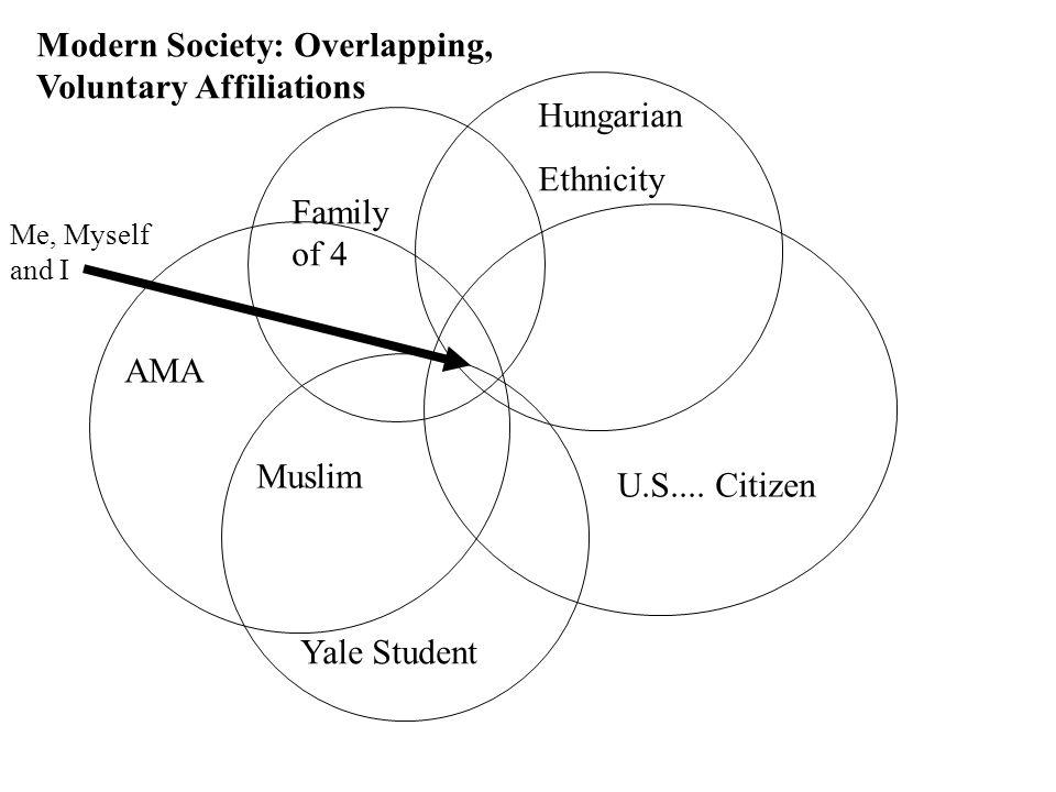 Collective Behavior and Social Movements Human Societies Sociology 110A Yale University Dalton Conley, Instructor