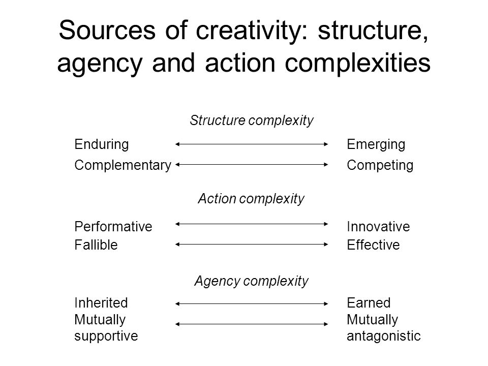 Sources of creativity: structure, agency and action complexities Complementary Enduring Performative Fallible Inherited Mutually supportive Competing