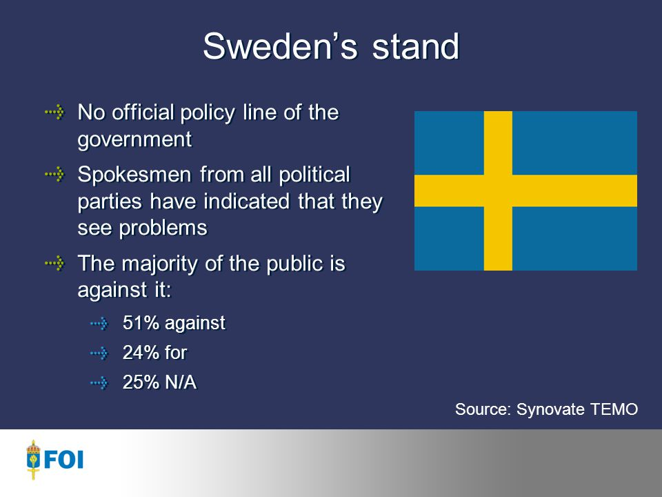 Sweden's stand No official policy line of the government Spokesmen from all political parties have indicated that they see problems The majority of the public is against it: 51% against 24% for 25% N/A No official policy line of the government Spokesmen from all political parties have indicated that they see problems The majority of the public is against it: 51% against 24% for 25% N/A Source: Synovate TEMO