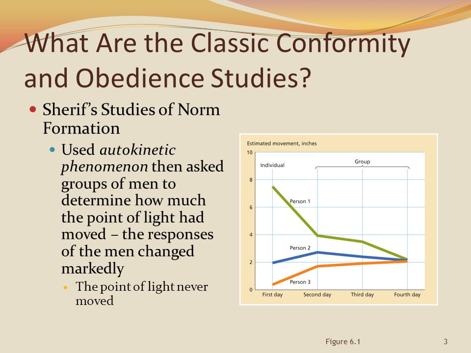 3 What Are the Classic Conformity and Obedience Studies? Sherif's Studies of Norm Formation Used autokinetic phenomenon then asked groups of men to de