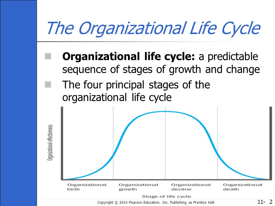 11- Copyright © 2010 Pearson Education, Inc. Publishing as Prentice Hall 2 The Organizational Life Cycle Organizational life cycle: a predictable sequ