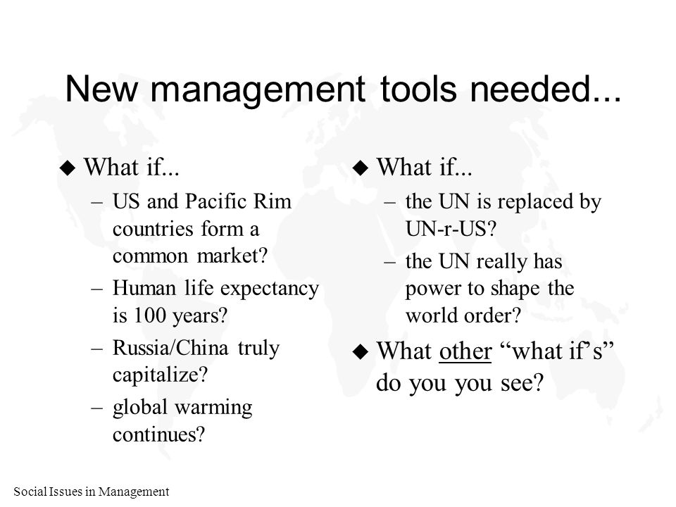 Social Issues in Management Dialogue vs....