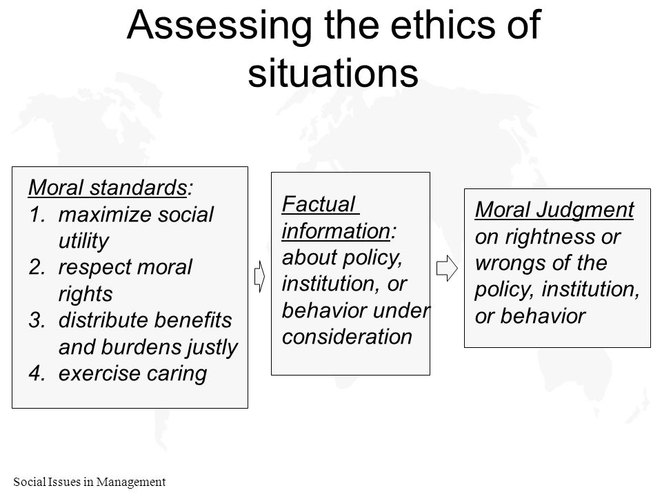 Social Issues in Management Assessing the ethics of situations Moral standards: 1.