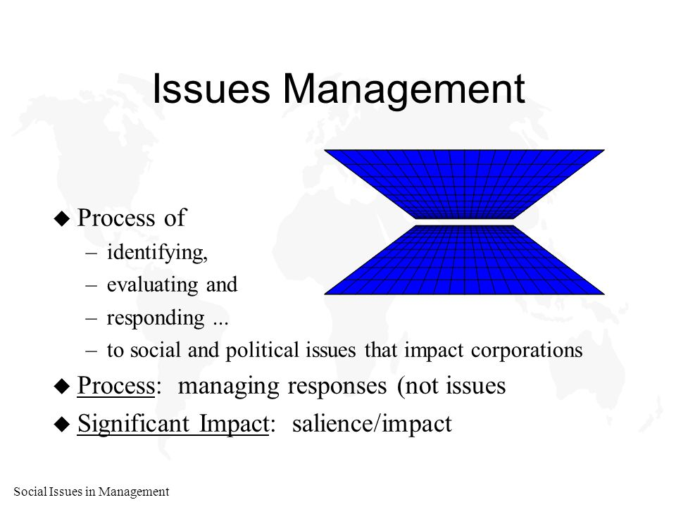 Social Issues in Management Issues Management u Process of –identifying, –evaluating and –responding...