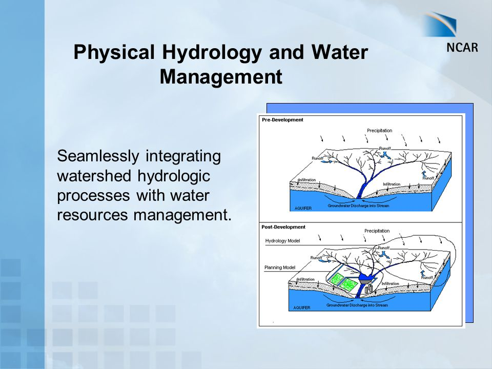 Physical Hydrology and Water Management Seamlessly integrating watershed hydrologic processes with water resources management.