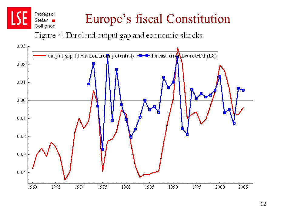 Professor Stefan Collignon 12 Europe's fiscal Constitution