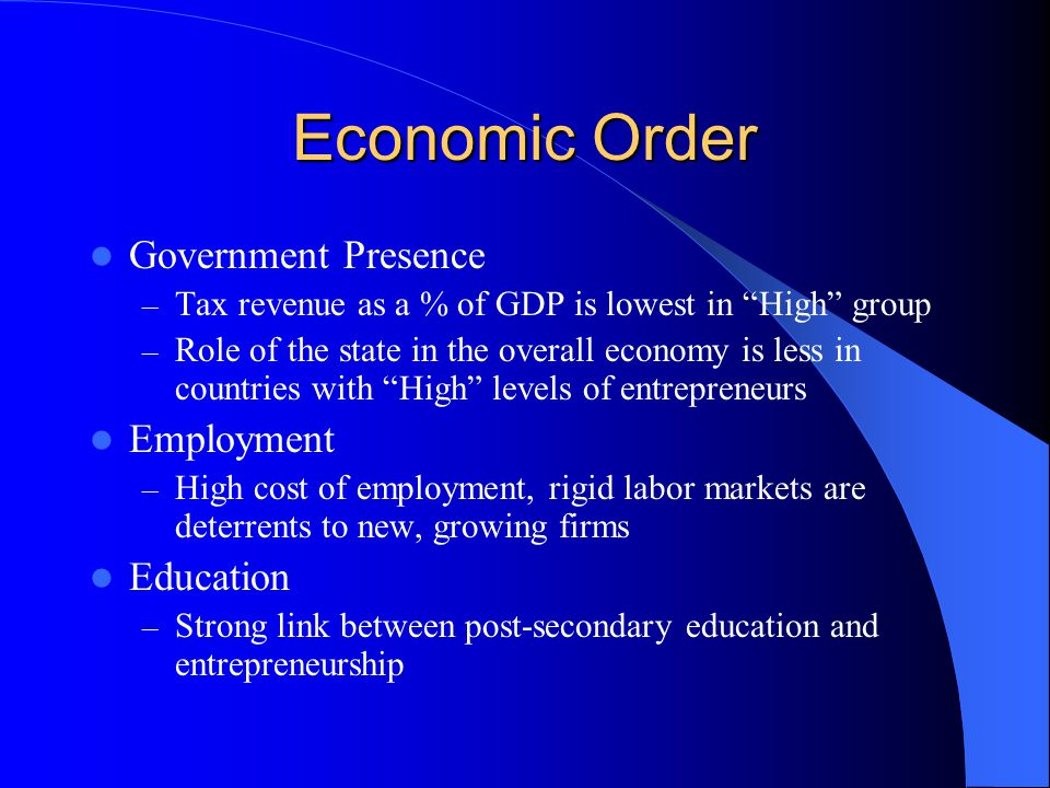 Economic Order Government Presence – Tax revenue as a % of GDP is lowest in High group – Role of the state in the overall economy is less in countries with High levels of entrepreneurs Employment – High cost of employment, rigid labor markets are deterrents to new, growing firms Education – Strong link between post-secondary education and entrepreneurship