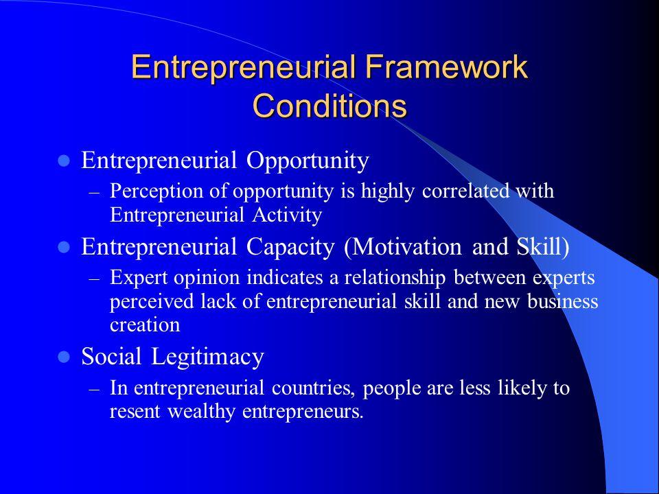 Entrepreneurial Framework Conditions Social Legitimacy * GEM 2000