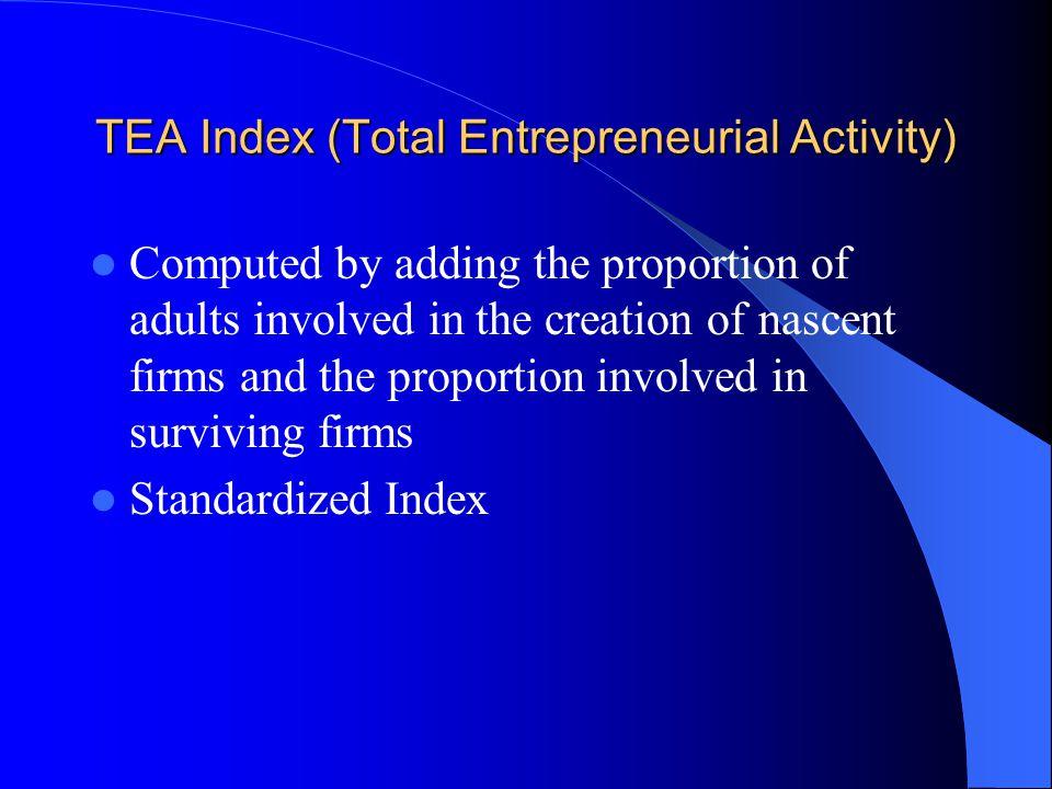 Causal Relationship: Entrepreneurial Development and Economic Growth * GEM 2000