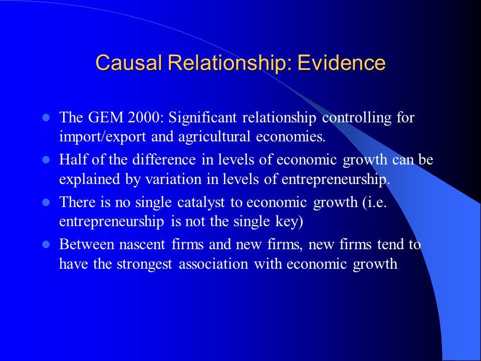 Causal Relationship: Evidence * GEM 2000