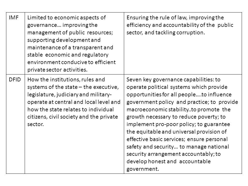 IMFLimited to economic aspects of governance… improving the management of public resources; supporting development and maintenance of a transparent an