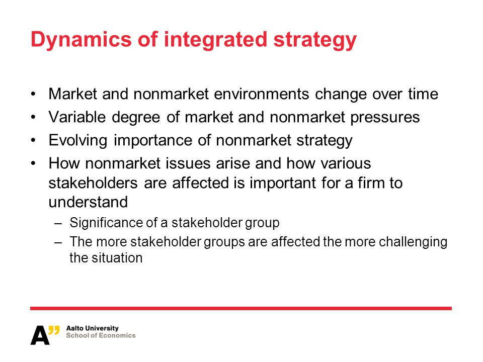 Dynamics of integrated strategy Market and nonmarket environments change over time Variable degree of market and nonmarket pressures Evolving importan
