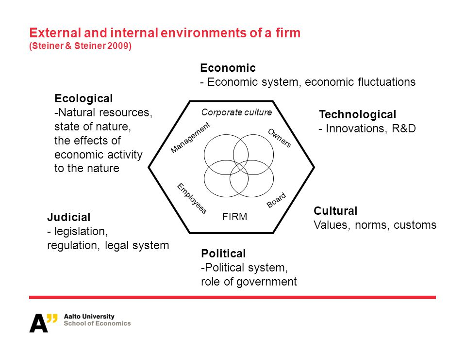 Market and nonmarket environment (1) Basic tenet: firms interact with various market and nonmarket actors Market environment: interactions between the firm and other actors intermediated by markets or private agreements –Interactions are voluntary –Exchanges determined by price mechanism –Collaboration between competitors is restricted (e.g.