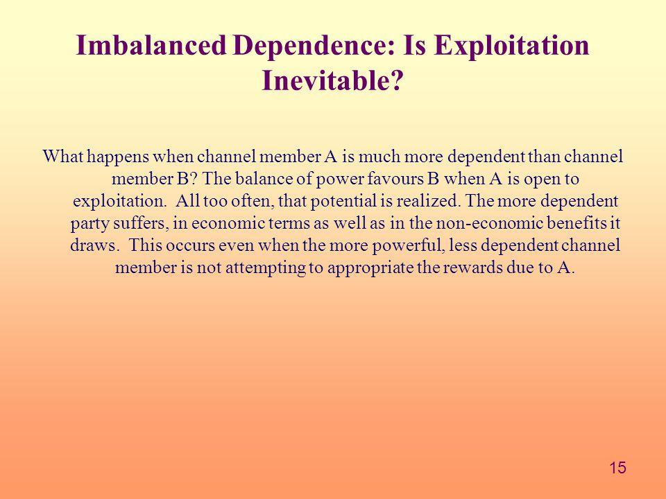 15 Imbalanced Dependence: Is Exploitation Inevitable.
