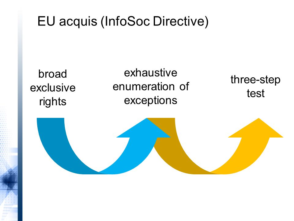 broad exclusive rights exhaustive enumeration of exceptions three-step test EU acquis (InfoSoc Directive)