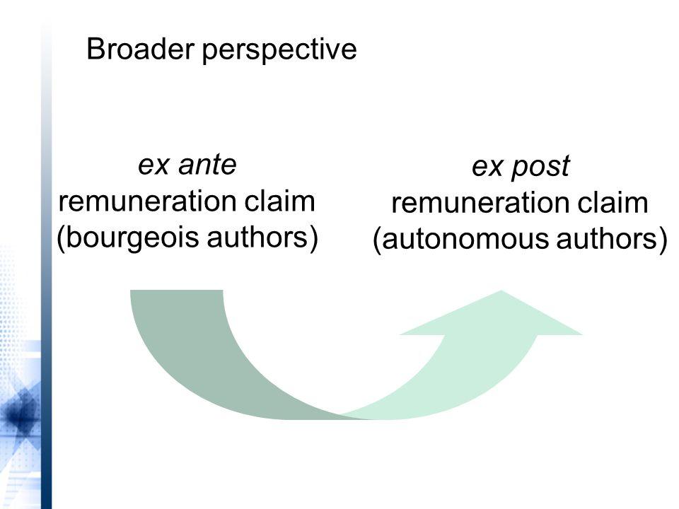 ex post remuneration claim (autonomous authors) ex ante remuneration claim (bourgeois authors) Broader perspective