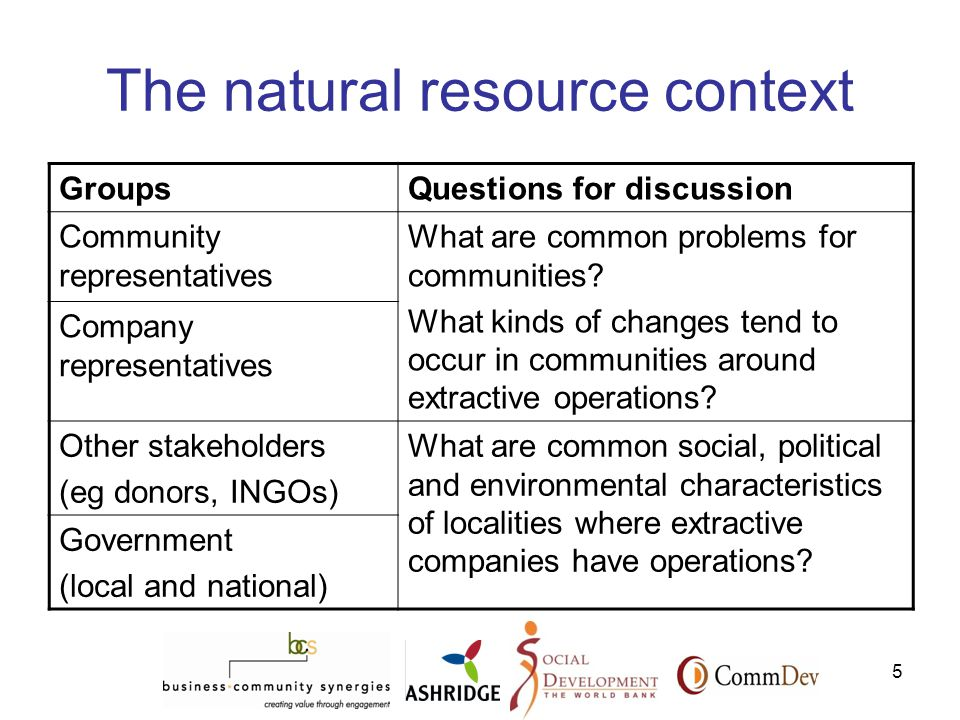 5 The natural resource context GroupsQuestions for discussion Community representatives What are common problems for communities.