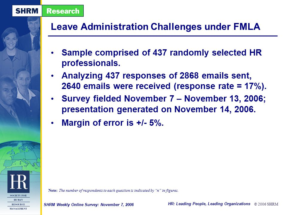 HR: Leading People, Leading Organizations © 2006 SHRM SHRM Weekly Online Survey: November 7, 2006 Leave Administration Challenges under FMLA Sample co