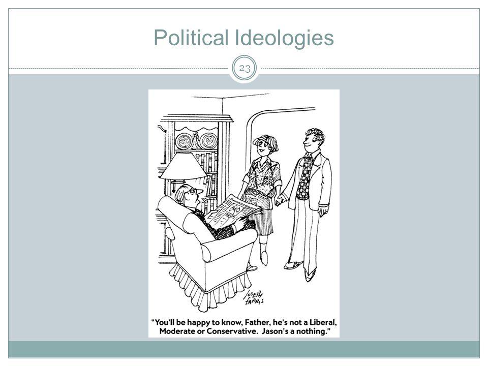Political Ideologies 23